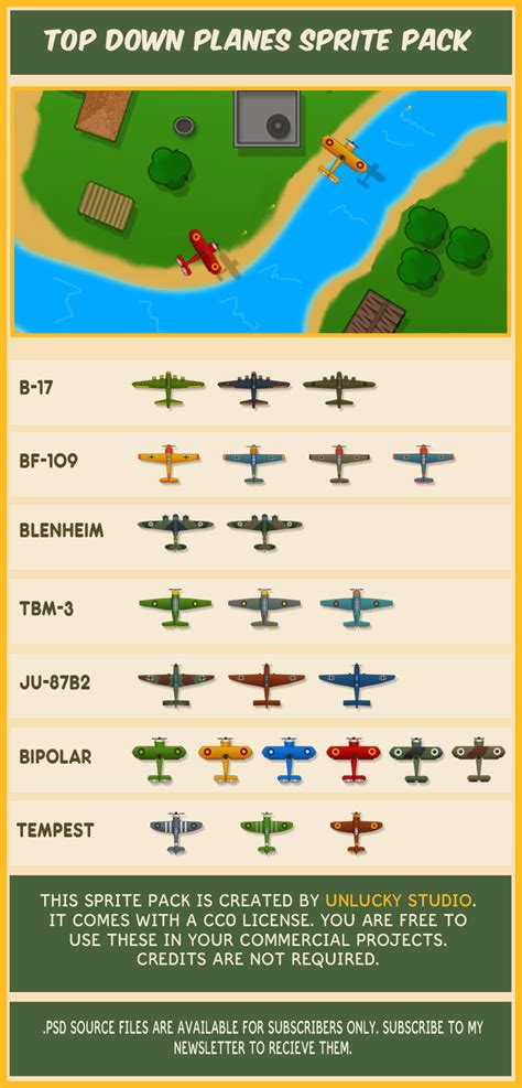 Top Down Planes Sprites Pack | OpenGameArt