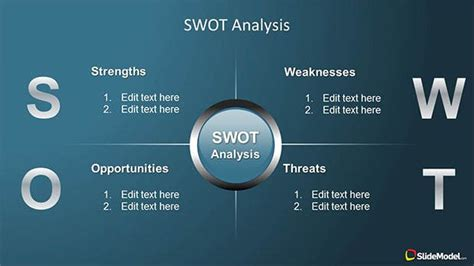 8+ Sample SWOT Analysis Templates for your Project - Word