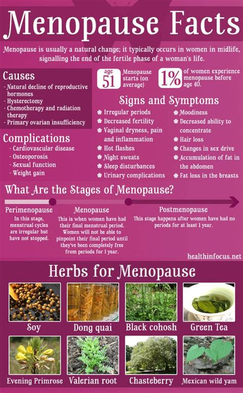 Menoquil Review: Ease Menopause Symptoms with This Natural